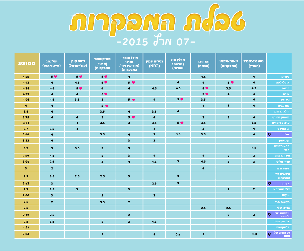 table_04-01